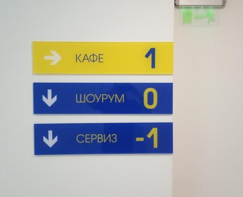 информационни табели